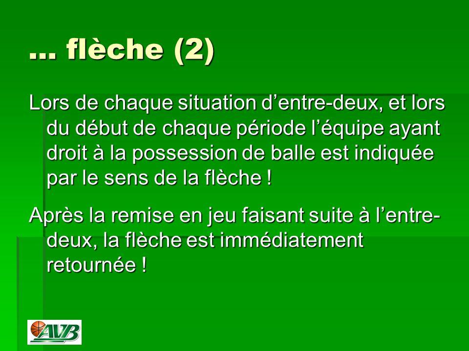 … flèche (2) Lors de chaque situation dentre-deux, et lors du début de chaque période léquipe ayant droit à la possession de balle est indiquée par le sens de la flèche .