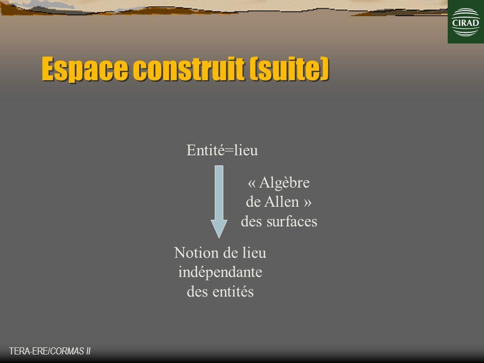 TERA-ERE/ CORMAS II Espace construit (suite) Entité=lieu Notion de lieu indépendante des entités « Algèbre de Allen » des surfaces
