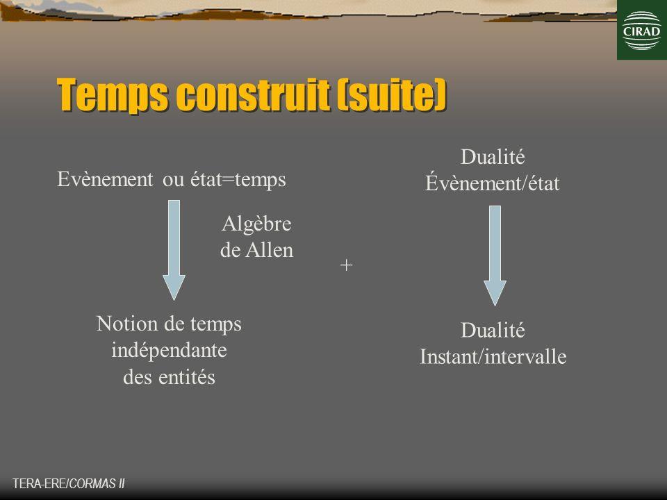 TERA-ERE/ CORMAS II Temps construit (suite) Evènement ou état=temps Notion de temps indépendante des entités Algèbre de Allen + Dualité Évènement/état