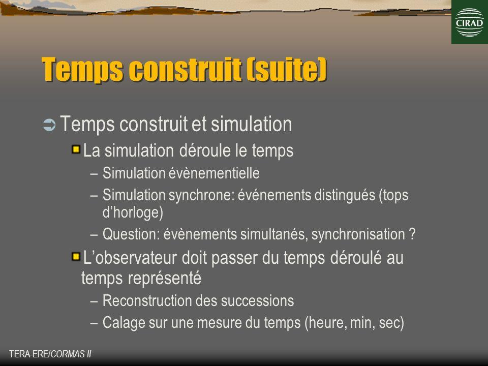 TERA-ERE/ CORMAS II Temps construit (suite) Temps construit et simulation La simulation déroule le temps –Simulation évènementielle –Simulation synchr