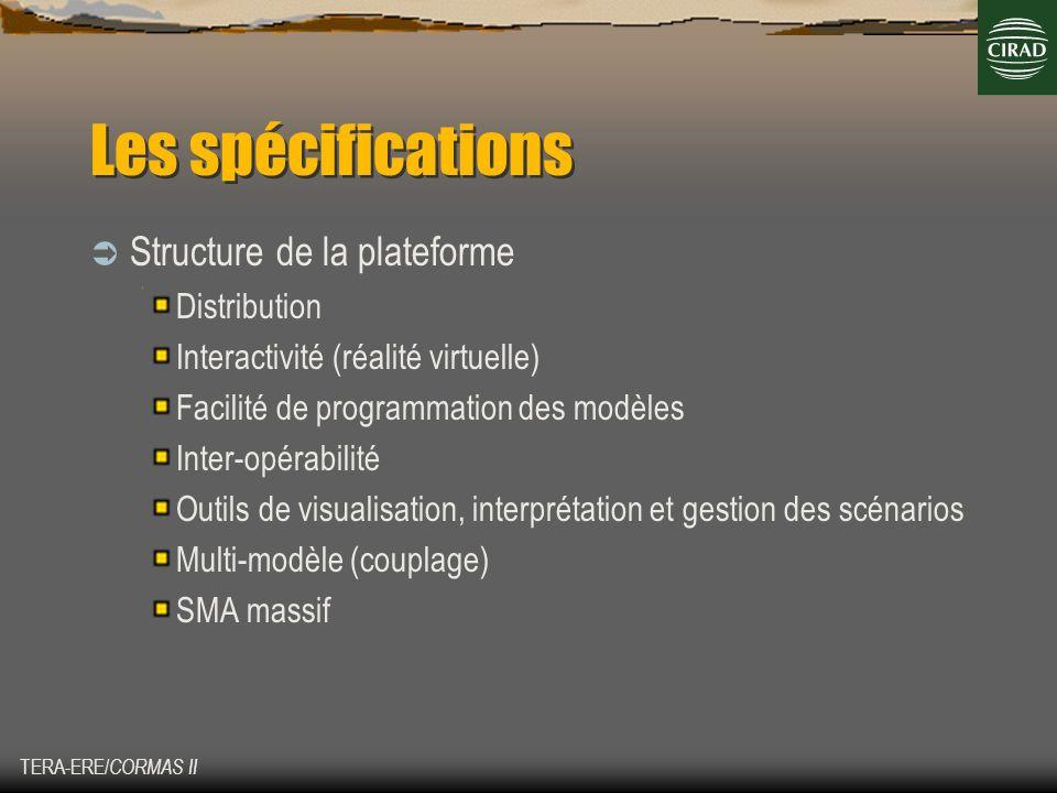 TERA-ERE/ CORMAS II Les spécifications (suite) Couverture méthodologique Multi-niveau Multi-point de vue Multi-échelle Couverture thématique Gestion des ressources Dynamique des populations Dynamiques spatialisées
