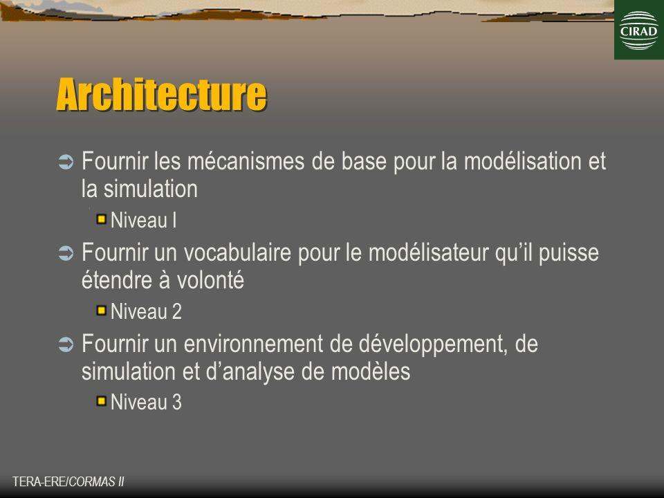 TERA-ERE/ CORMAS II Architecture Fournir les mécanismes de base pour la modélisation et la simulation Niveau I Fournir un vocabulaire pour le modélisa