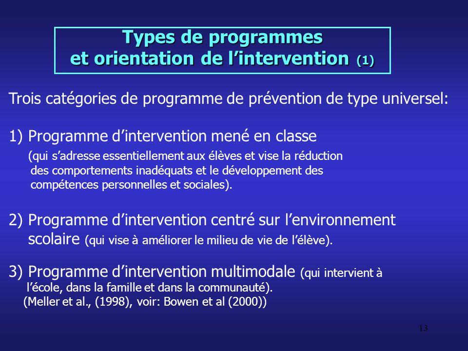 13 Trois catégories de programme de prévention de type universel: 1) Programme dintervention mené en classe (qui sadresse essentiellement aux élèves e