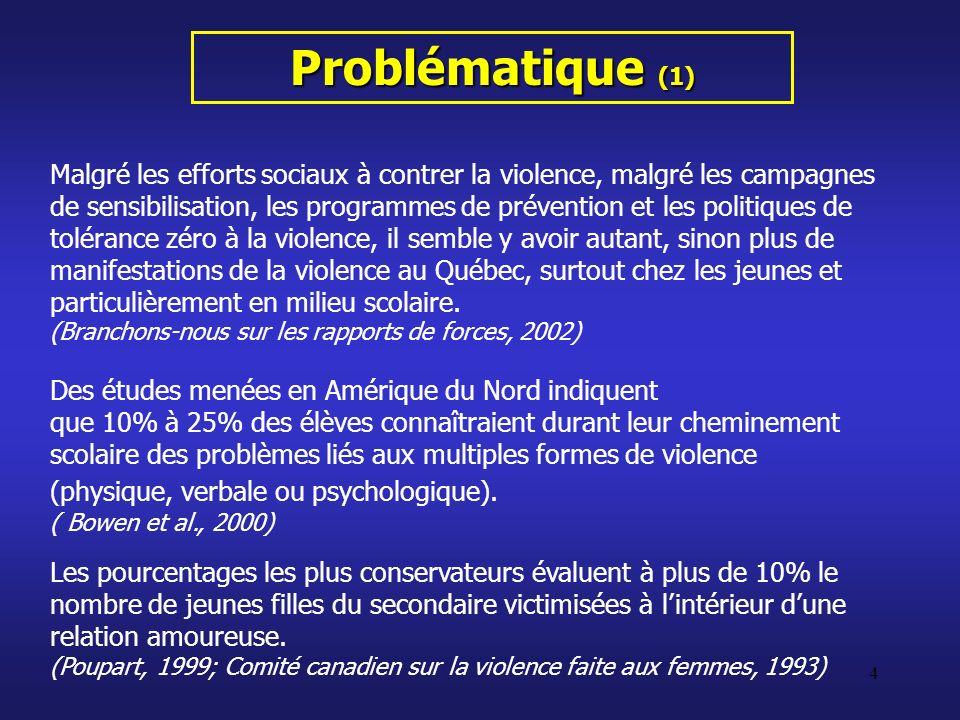 5 Problématique (2) Selon le Rapport du Ministère de la Sécurité publique (2003) Les jeunes et le taxage au Québec (N=16 660 jeunes de niveau primaire et secondaire):