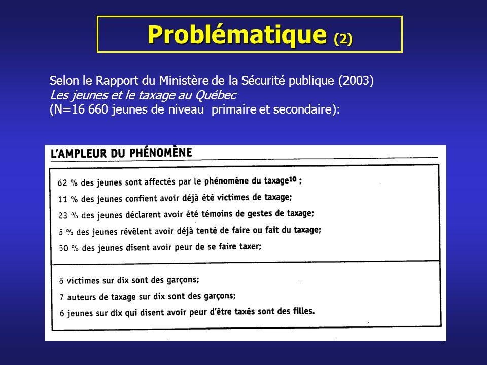 5 Problématique (2) Selon le Rapport du Ministère de la Sécurité publique (2003) Les jeunes et le taxage au Québec (N=16 660 jeunes de niveau primaire