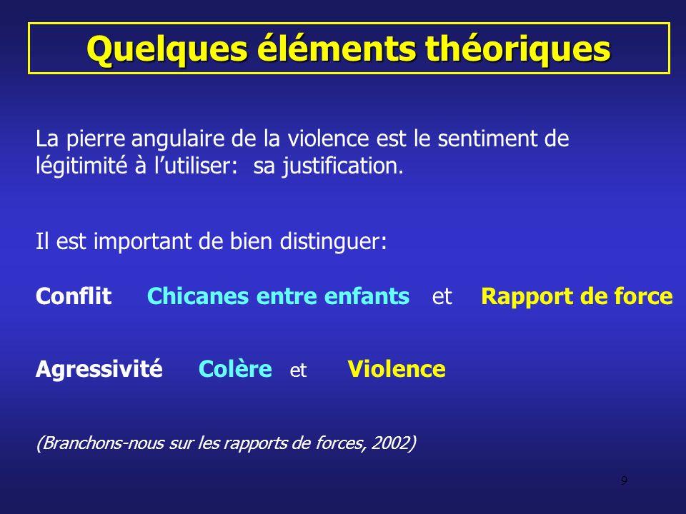 9 Quelques éléments théoriques La pierre angulaire de la violence est le sentiment de légitimité à lutiliser: sa justification. Il est important de bi
