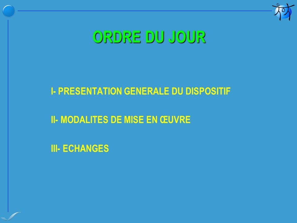 ORDRE DU JOUR I- PRESENTATION GENERALE DU DISPOSITIF II- MODALITES DE MISE EN ŒUVRE III- ECHANGES