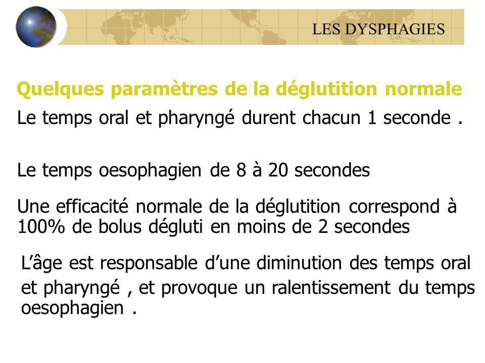 Quelques paramètres de la déglutition normale Le temps oral et pharyngé durent chacun 1 seconde. Le temps oesophagien de 8 à 20 secondes Une efficacit