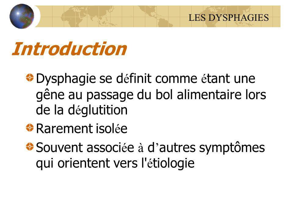 Introduction Dysphagie se d é finit comme é tant une gêne au passage du bol alimentaire lors de la d é glutition Rarement isol é e Souvent associ é e