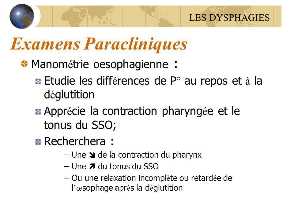 Examens Paracliniques Manom é trie oesophagienne : Etudie les diff é rences de P° au repos et à la d é glutition Appr é cie la contraction pharyng é e