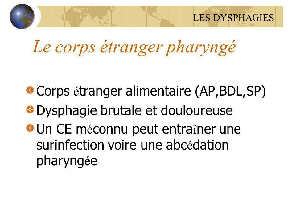 Le corps étranger pharyngé Corps é tranger alimentaire (AP,BDL,SP) Dysphagie brutale et douloureuse Un CE m é connu peut entra î ner une surinfection