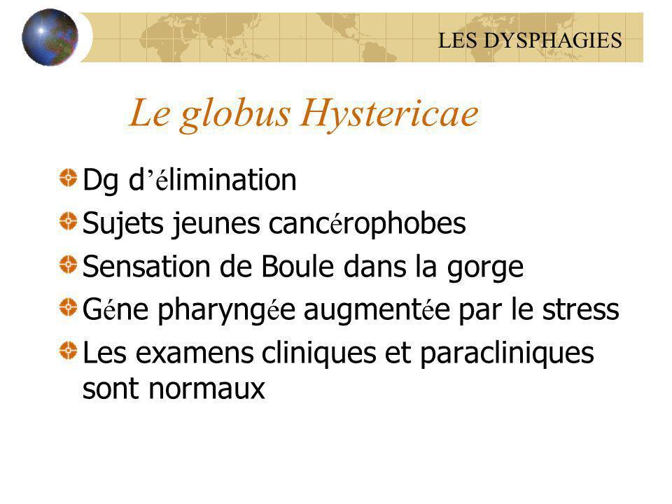 Le globus Hystericae Dg d é limination Sujets jeunes canc é rophobes Sensation de Boule dans la gorge G é ne pharyng é e augment é e par le stress Les