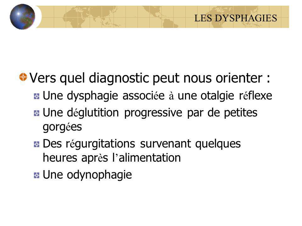 Vers quel diagnostic peut nous orienter : Une dysphagie associ é e à une otalgie r é flexe Une d é glutition progressive par de petites gorg é es Des