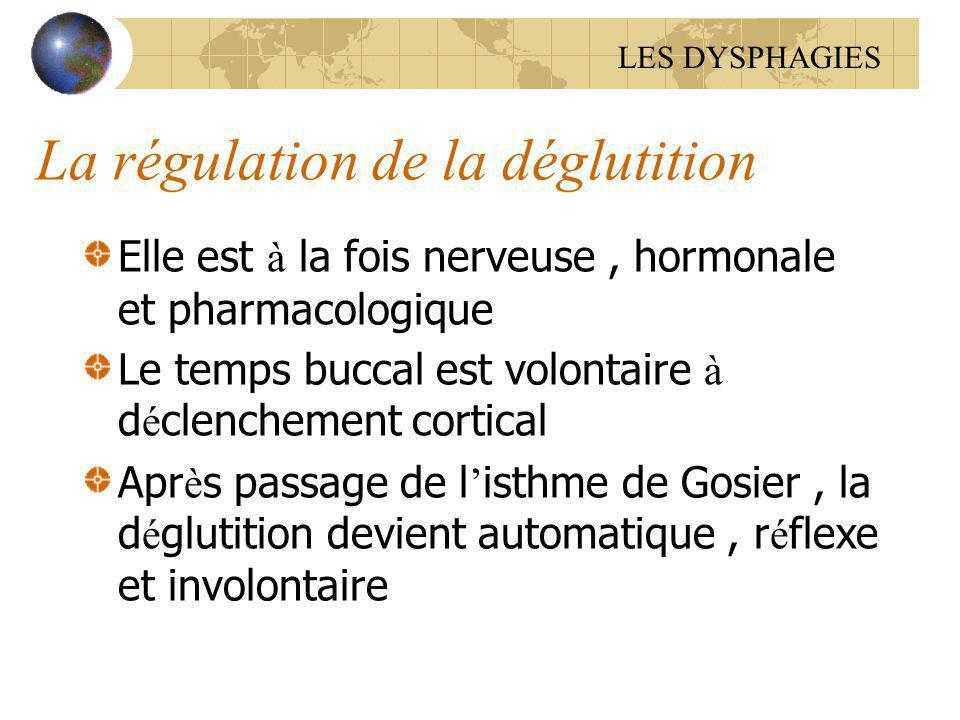 La régulation de la déglutition Elle est à la fois nerveuse, hormonale et pharmacologique Le temps buccal est volontaire à d é clenchement cortical Ap