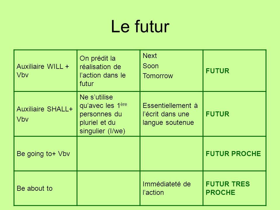 Le futur Auxiliaire WILL + Vbv On prédit la réalisation de laction dans le futur Next Soon Tomorrow FUTUR Auxiliaire SHALL+ Vbv Ne sutilise quavec les