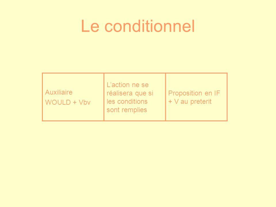 Le conditionnel Auxiliaire WOULD + Vbv Laction ne se réalisera que si les conditions sont remplies Proposition en IF + V au preterit