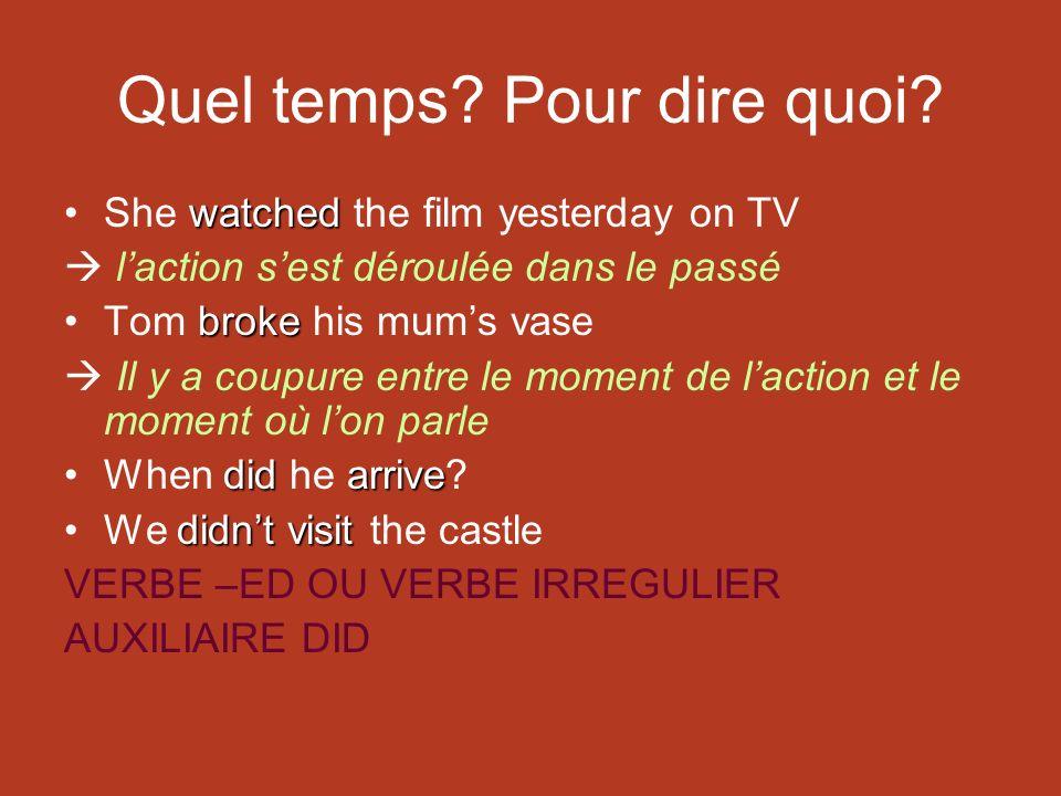 Quel temps? Pour dire quoi? She w ww watched the film yesterday on TV l action s est déroulée dans le passé Tom b bb broke his mum s vase Il y a coupu