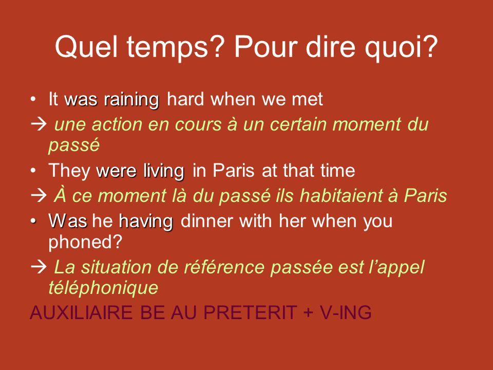 Quel temps? Pour dire quoi? was rainingIt was raining hard when we met une action en cours à un certain moment du passé were livingThey were living in