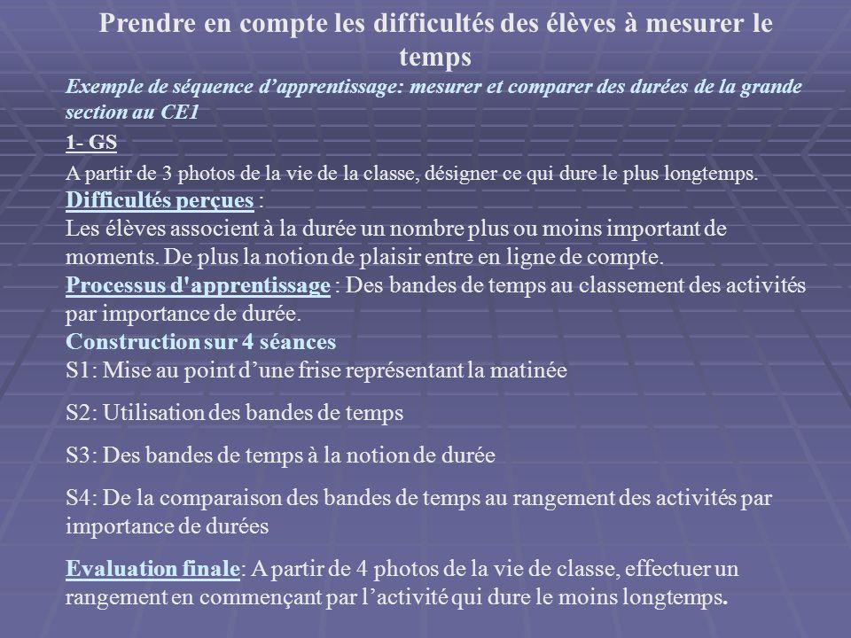 2- CP A partir de 4 photos, rangement et justification des choix.