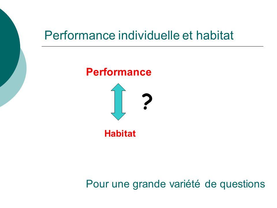 Performance individuelle et habitat Habitat ? Pour une grande variété de questions Performance
