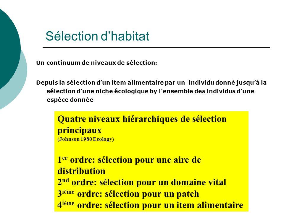 Sélection dhabitat Un continuum de niveaux de sélection: Depuis la sélection dun item alimentaire par un individu donné jusquà la sélection dune niche
