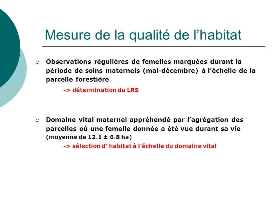 Mesure de la qualité de lhabitat Observations régulières de femelles marquées durant la période de soins maternels (mai-décembre) à léchelle de la par