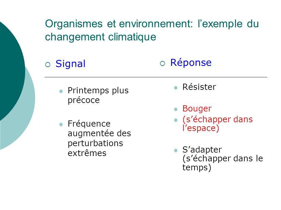 Organismes et environnement: lexemple du changement climatique Signal Printemps plus précoce Fréquence augmentée des perturbations extrêmes Réponse Ré