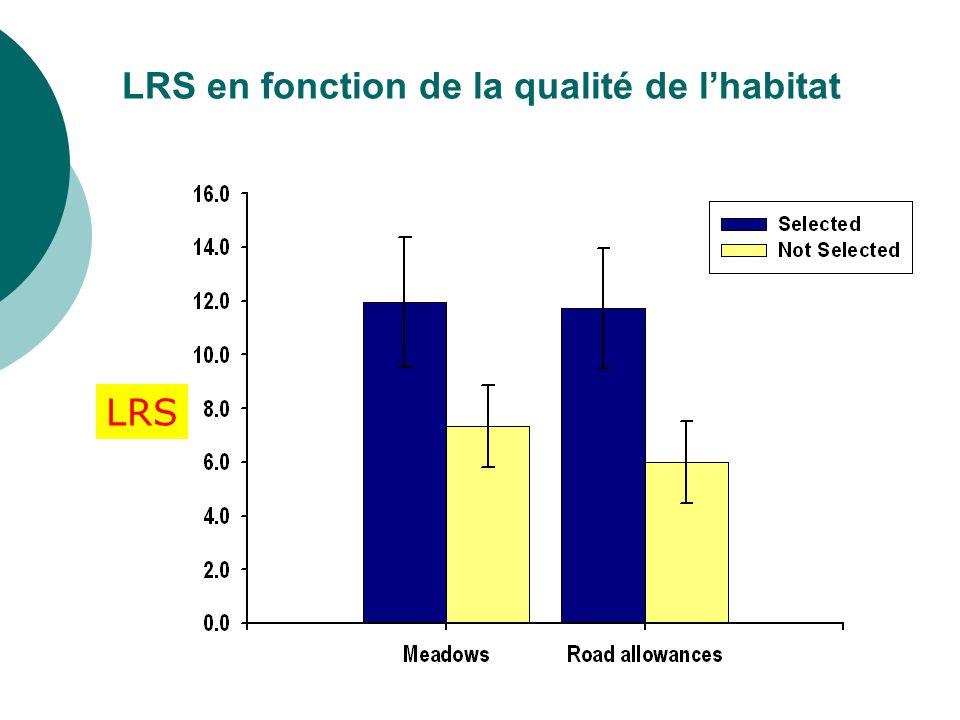 LRS en fonction de la qualité de lhabitat LRS