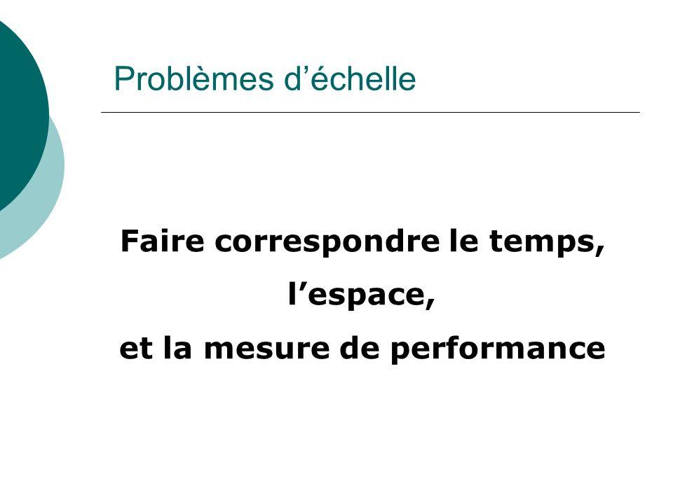Problèmes déchelle Faire correspondre le temps, lespace, et la mesure de performance