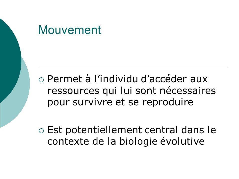 Influence de la qualité dhabitat sur le LRS des femelles McLoughlin et al. 2007 Ecology