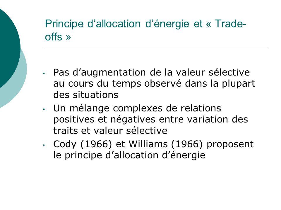 Principe dallocation dénergie et « Trade- offs » Pas daugmentation de la valeur sélective au cours du temps observé dans la plupart des situations Un