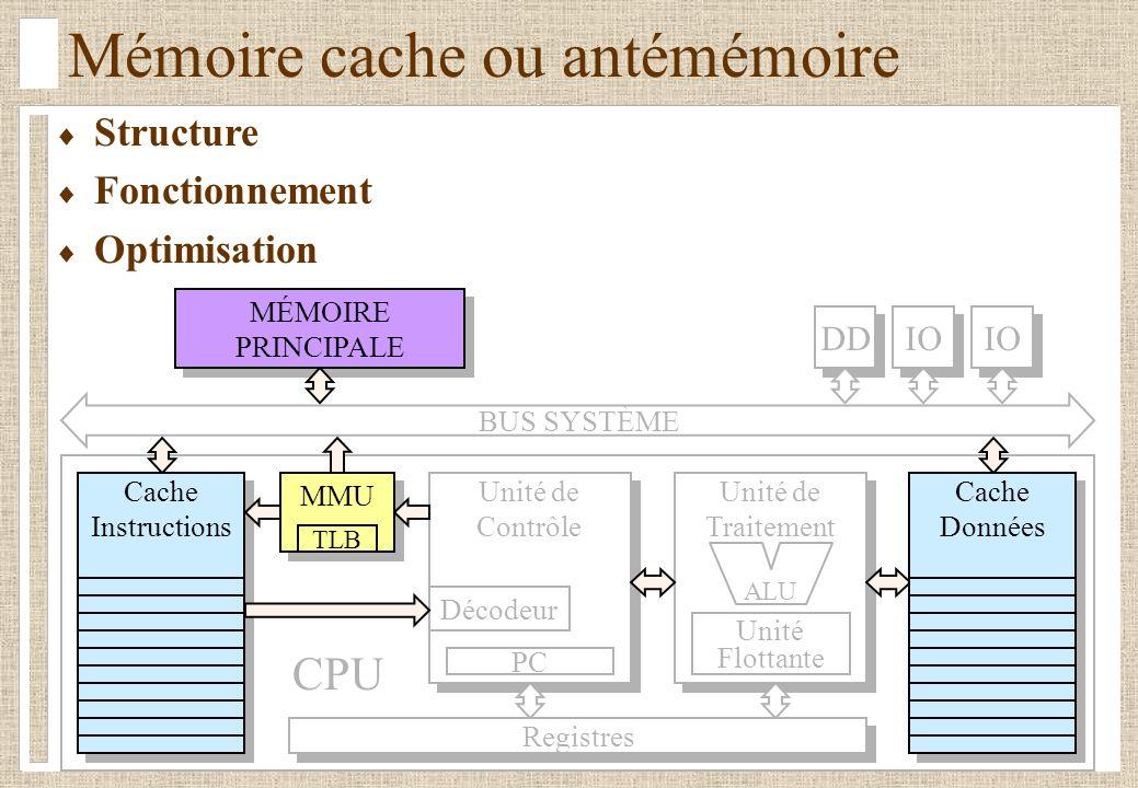Mémoire cache ou antémémoire Structure Fonctionnement Optimisation BUS SYSTÈME Registres Unité de Traitement Unité de Traitement Unité Flottante Unité