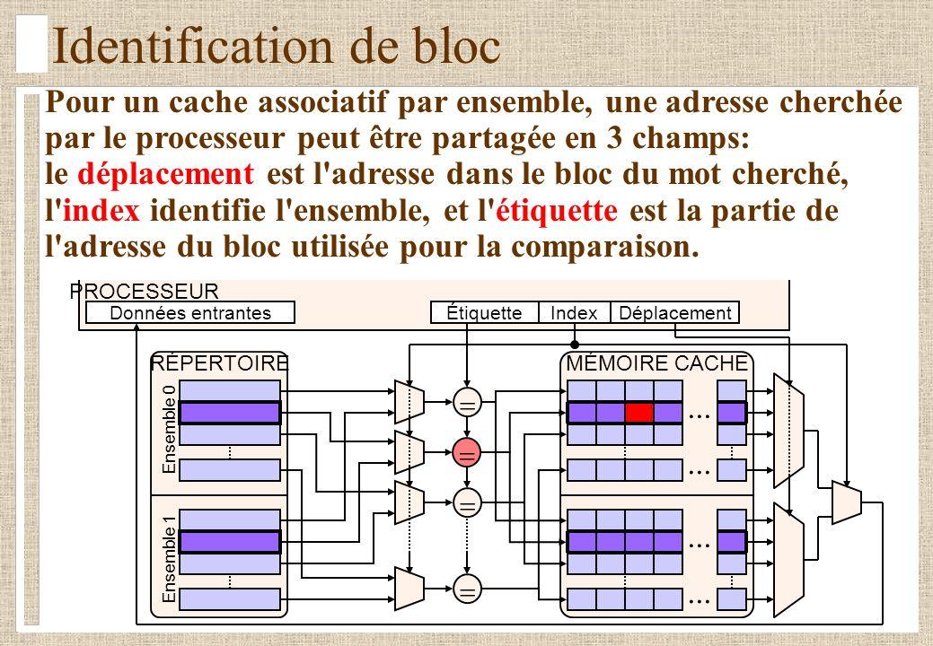 Identification de bloc Pour un cache associatif par ensemble, une adresse cherchée par le processeur peut être partagée en 3 champs: le déplacement est l adresse dans le bloc du mot cherché, l index identifie l ensemble, et l étiquette est la partie de l adresse du bloc utilisée pour la comparaison.