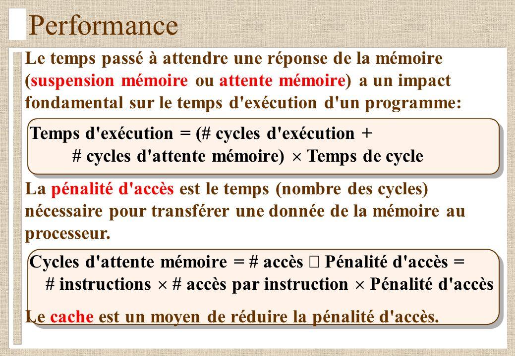 Performance Le temps passé à attendre une réponse de la mémoire (suspension mémoire ou attente mémoire) a un impact fondamental sur le temps d exécution d un programme: Temps d exécution = (# cycles d exécution + # cycles d attente mémoire) Temps de cycle La pénalité d accès est le temps (nombre des cycles) nécessaire pour transférer une donnée de la mémoire au processeur.