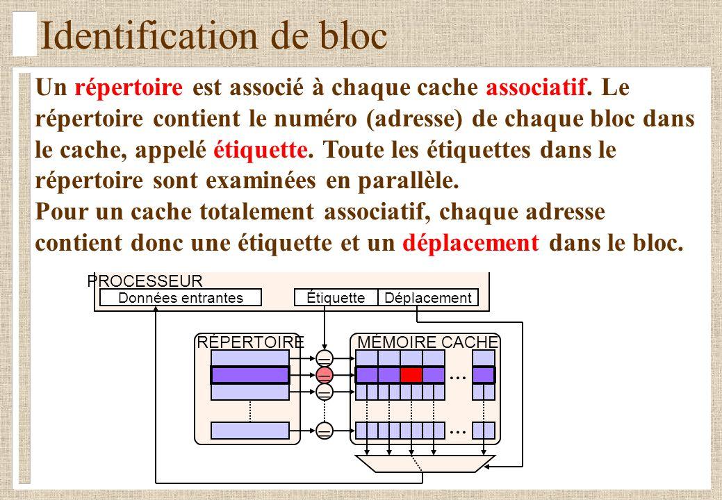 PROCESSEUR Données entrantesÉtiquetteDéplacement Identification de bloc Un répertoire est associé à chaque cache associatif.