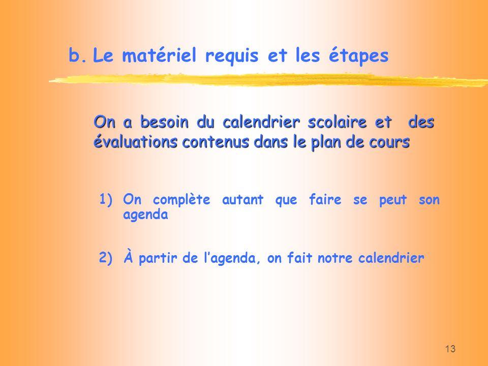 13 b.Le matériel requis et les étapes On a besoin du calendrier scolaire et des évaluations contenus dans le plan de cours 1)On complète autant que fa
