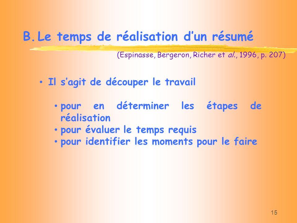 15 B.Le temps de réalisation dun résumé Il sagit de découper le travail pour en déterminer les étapes de réalisation pour évaluer le temps requis pour