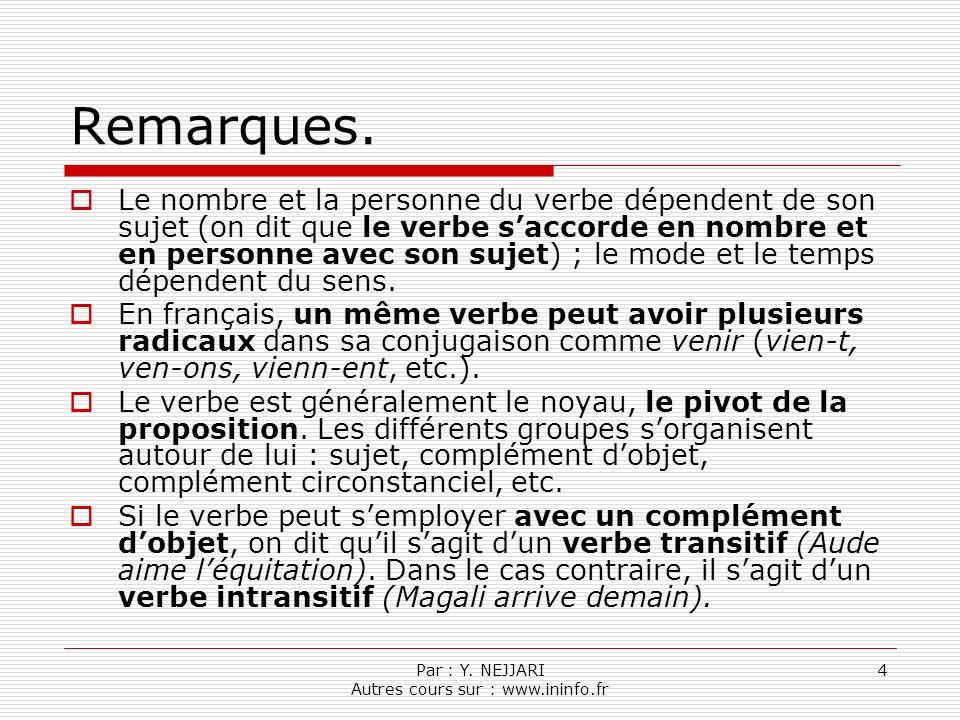 Par : Y.NEJJARI Autres cours sur : www.ininfo.fr 4 Remarques.