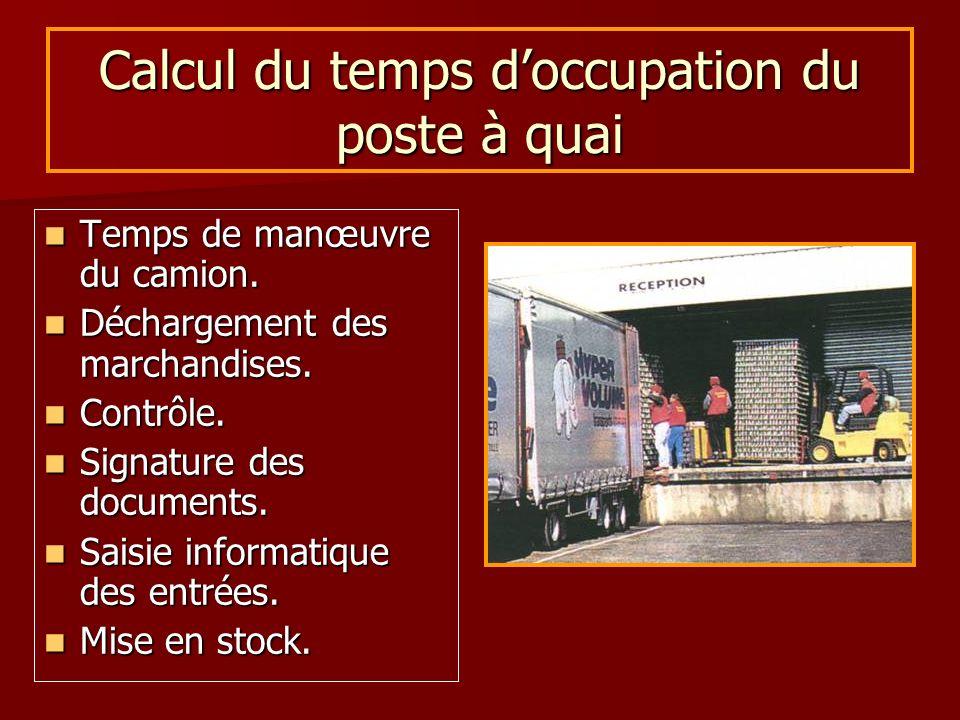 Déchargement des camions Temps variable : temps opératoire unitaire x nbr dunités Temps variable : temps opératoire unitaire x nbr dunités