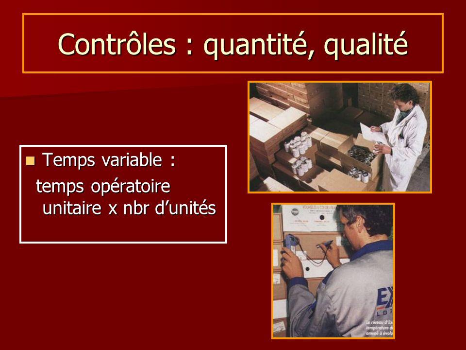 Contrôles : quantité, qualité Temps variable : Temps variable : temps opératoire unitaire x nbr dunités temps opératoire unitaire x nbr dunités