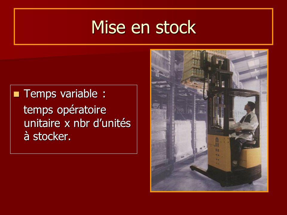 Mise en stock Temps variable : Temps variable : temps opératoire unitaire x nbr dunités à stocker. temps opératoire unitaire x nbr dunités à stocker.