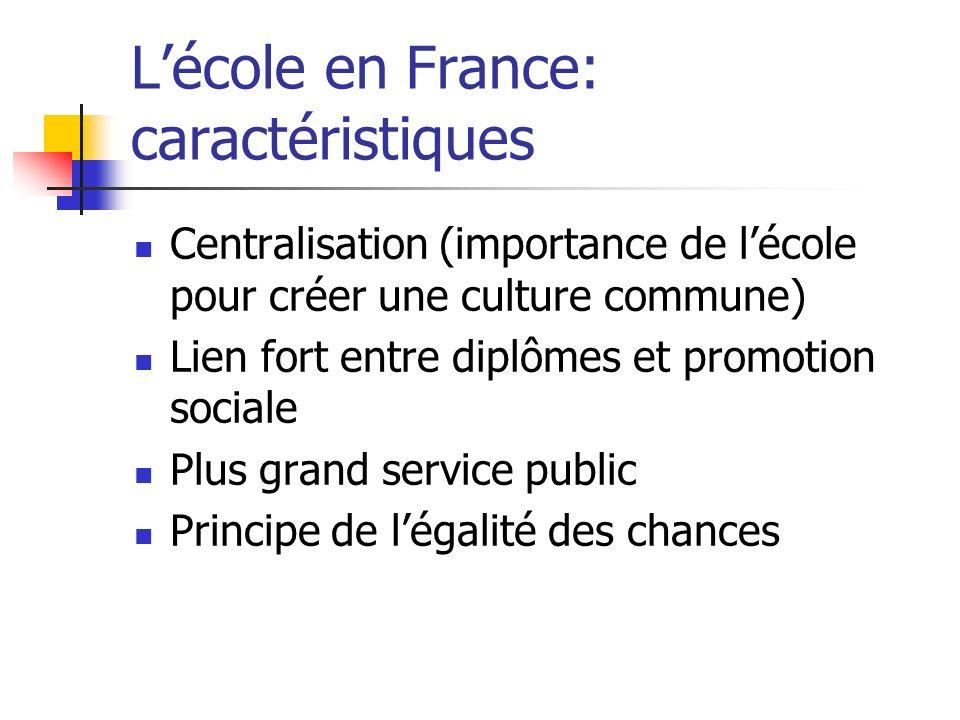 Lécole en France: caractéristiques Centralisation (importance de lécole pour créer une culture commune) Lien fort entre diplômes et promotion sociale Plus grand service public Principe de légalité des chances