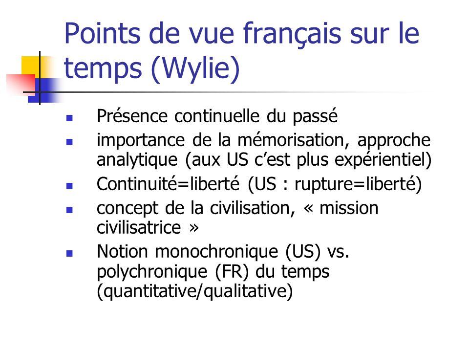 Points de vue français sur le temps (Wylie) Présence continuelle du passé importance de la mémorisation, approche analytique (aux US cest plus expérientiel) Continuité=liberté (US : rupture=liberté) concept de la civilisation, « mission civilisatrice » Notion monochronique (US) vs.