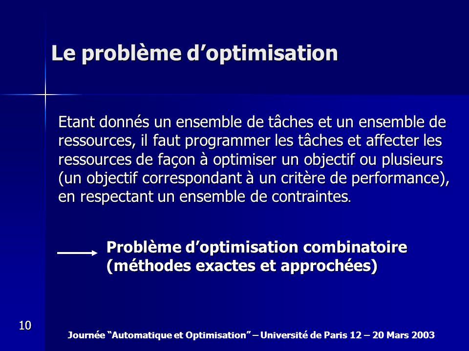 Journée Automatique et Optimisation – Université de Paris 12 – 20 Mars 2003 10 Le problème doptimisation Etant donnés un ensemble de tâches et un ense