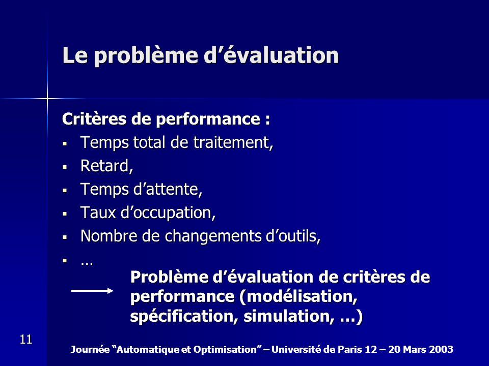 Journée Automatique et Optimisation – Université de Paris 12 – 20 Mars 2003 11 Le problème dévaluation Critères de performance : Temps total de traite