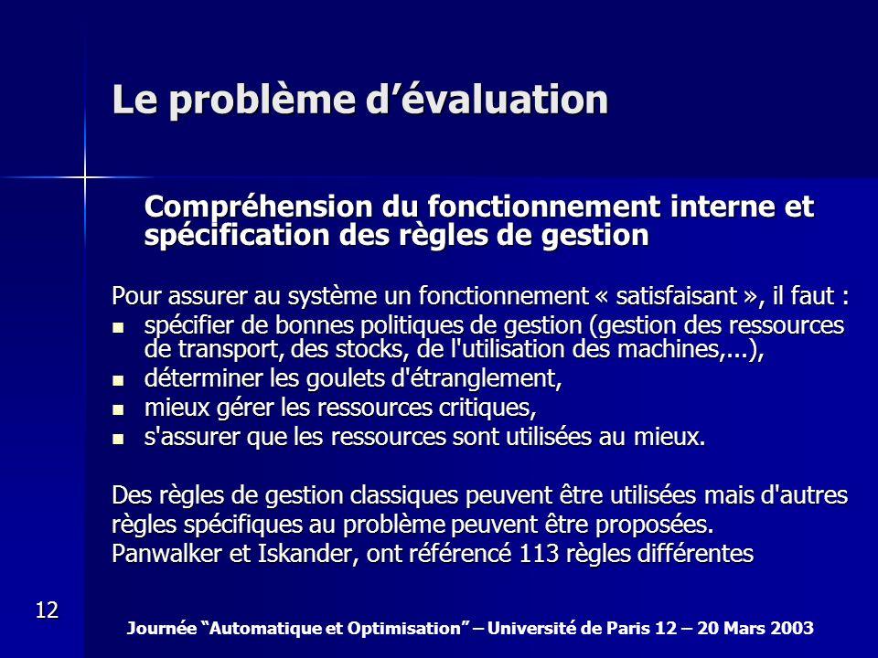 Journée Automatique et Optimisation – Université de Paris 12 – 20 Mars 2003 12 Le problème dévaluation Compréhension du fonctionnement interne et spéc