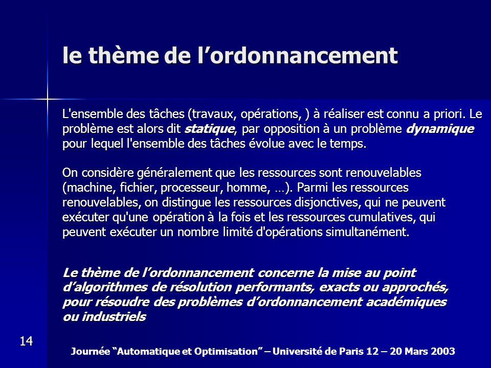 Journée Automatique et Optimisation – Université de Paris 12 – 20 Mars 2003 14 le thème de lordonnancement L'ensemble des tâches (travaux, opérations,