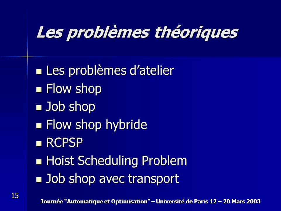 Journée Automatique et Optimisation – Université de Paris 12 – 20 Mars 2003 15 Les problèmes théoriques Les problèmes datelier Les problèmes datelier