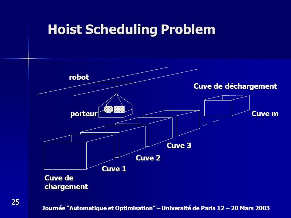 Journée Automatique et Optimisation – Université de Paris 12 – 20 Mars 2003 25 Cuve de chargement Cuve 1 Cuve 2 Cuve 3 Cuve de déchargement Cuve m rob