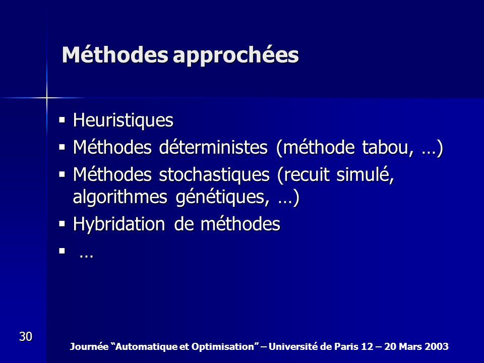 Journée Automatique et Optimisation – Université de Paris 12 – 20 Mars 2003 30 Méthodes approchées Heuristiques Heuristiques Méthodes déterministes (m